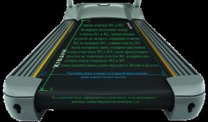 Схема по измерению размеров бегового полотна на беговой дорожке.